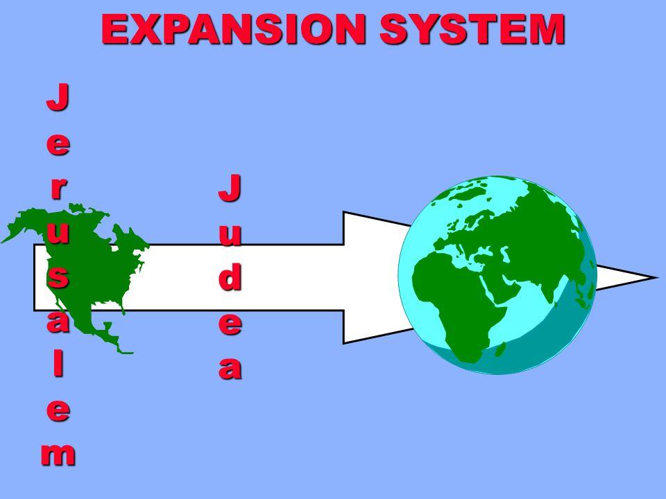 Jerusalem EXPANSION SYSTEM