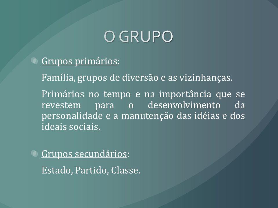 Grupos primários: Família, grupos de diversão e as vizinhanças. Primários no tempo e na importância que se revestem para o desenvolvimento da personal