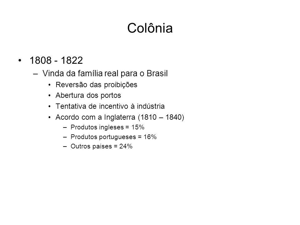 Colônia 1808 - 1822 –Vinda da família real para o Brasil Reversão das proibições Abertura dos portos Tentativa de incentivo à indústria Acordo com a I