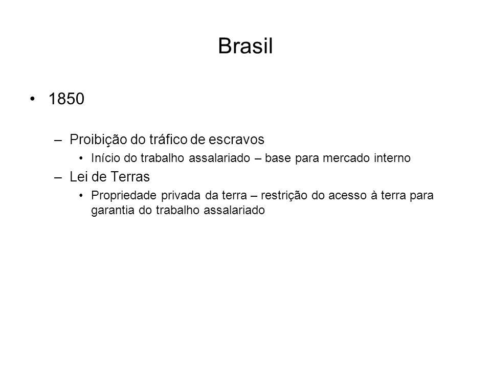 Brasil 1850 –Proibição do tráfico de escravos Início do trabalho assalariado – base para mercado interno –Lei de Terras Propriedade privada da terra –