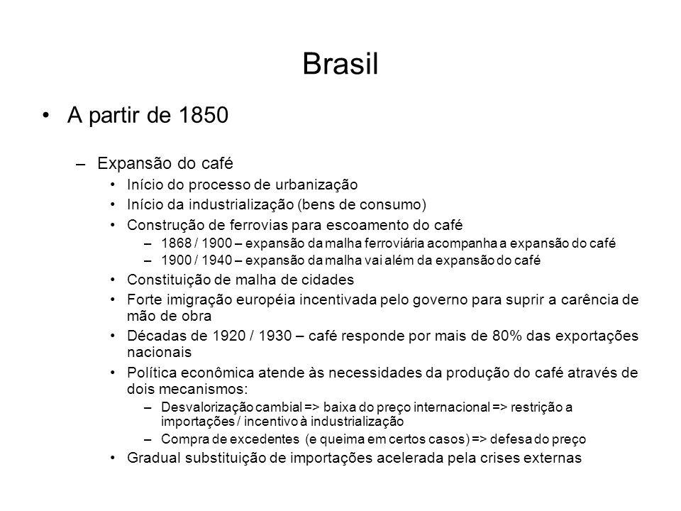 Brasil A partir de 1850 –Expansão do café Início do processo de urbanização Início da industrialização (bens de consumo) Construção de ferrovias para