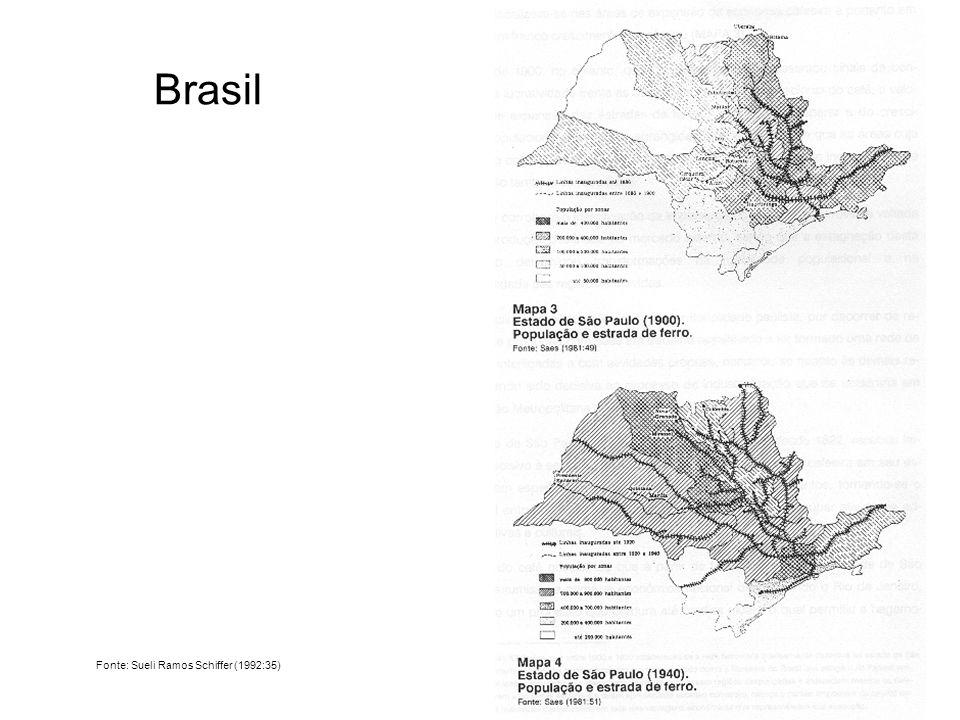 Brasil Fonte: Sueli Ramos Schiffer (1992:35)