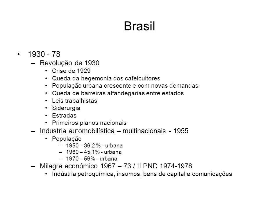 Brasil 1930 - 78 –Revolução de 1930 Crise de 1929 Queda da hegemonia dos cafeicultores População urbana crescente e com novas demandas Queda de barrei