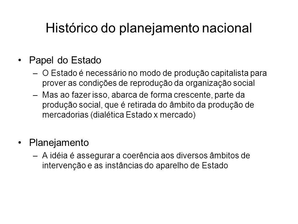 Papel do Estado –O Estado é necessário no modo de produção capitalista para prover as condições de reprodução da organização social –Mas ao fazer isso