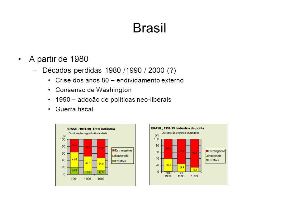 Brasil A partir de 1980 –Décadas perdidas 1980 /1990 / 2000 (?) Crise dos anos 80 – endividamento externo Consenso de Washington 1990 – adoção de polí