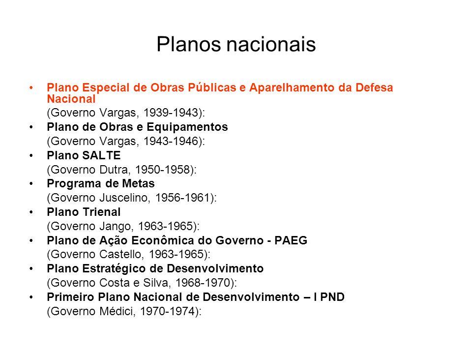Planos nacionais Plano Especial de Obras Públicas e Aparelhamento da Defesa Nacional (Governo Vargas, 1939-1943): Plano de Obras e Equipamentos (Gover