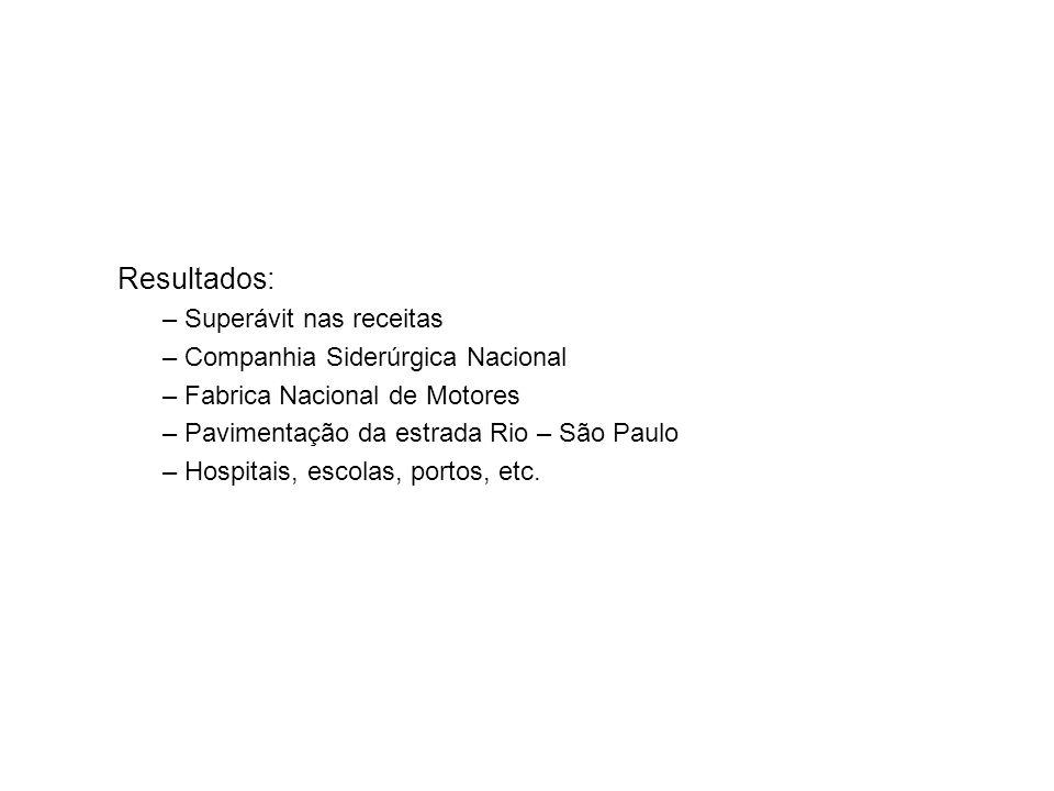Resultados: – Superávit nas receitas – Companhia Siderúrgica Nacional – Fabrica Nacional de Motores – Pavimentação da estrada Rio – São Paulo – Hospit
