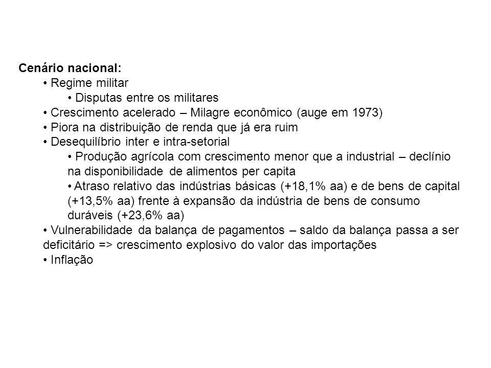 Cenário nacional: Regime militar Disputas entre os militares Crescimento acelerado – Milagre econômico (auge em 1973) Piora na distribuição de renda q