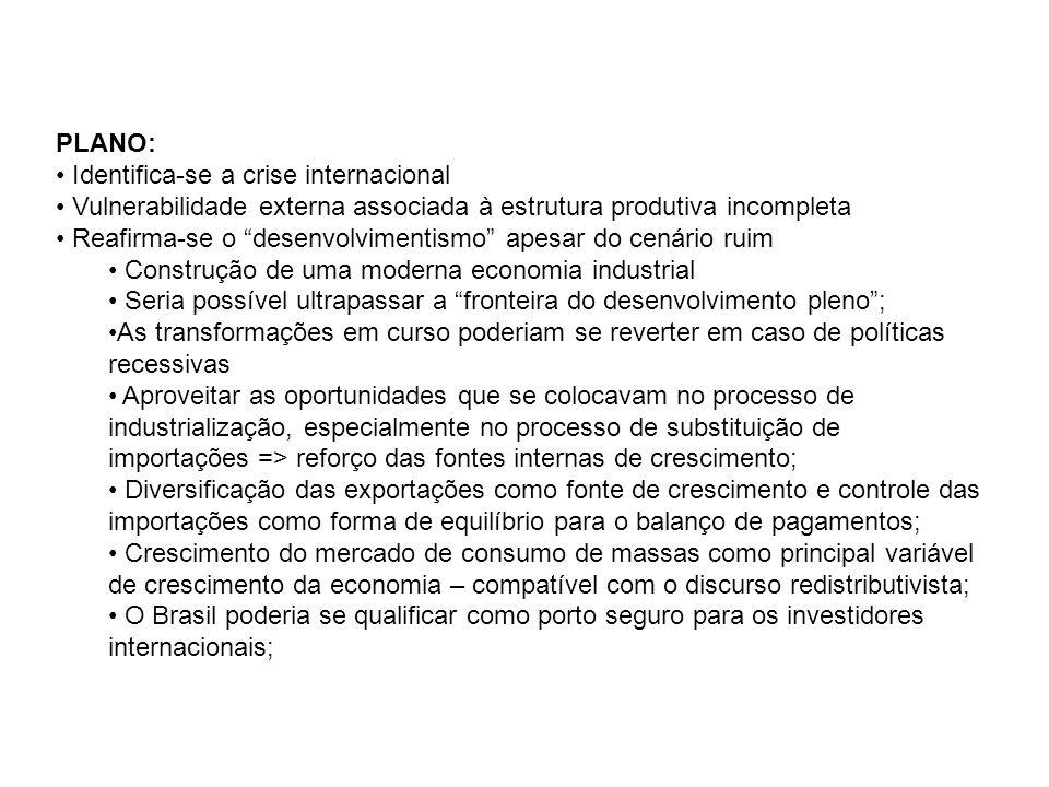 PLANO: Identifica-se a crise internacional Vulnerabilidade externa associada à estrutura produtiva incompleta Reafirma-se o desenvolvimentismo apesar