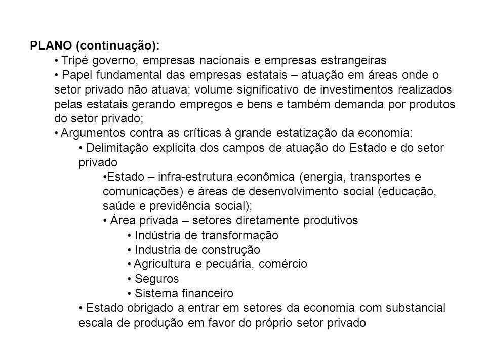 PLANO (continuação): Tripé governo, empresas nacionais e empresas estrangeiras Papel fundamental das empresas estatais – atuação em áreas onde o setor