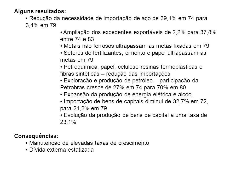 Alguns resultados: Redução da necessidade de importação de aço de 39,1% em 74 para 3,4% em 79 Ampliação dos excedentes exportáveis de 2,2% para 37,8%