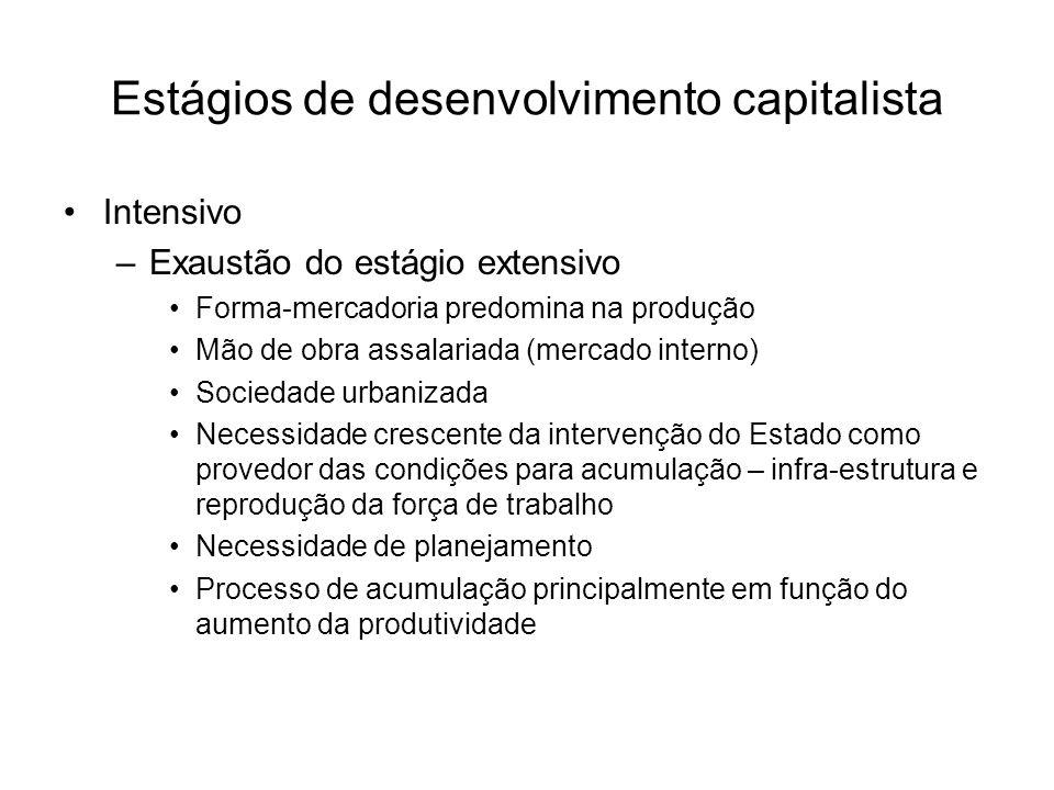 Estágios de desenvolvimento capitalista Intensivo –Exaustão do estágio extensivo Forma-mercadoria predomina na produção Mão de obra assalariada (merca