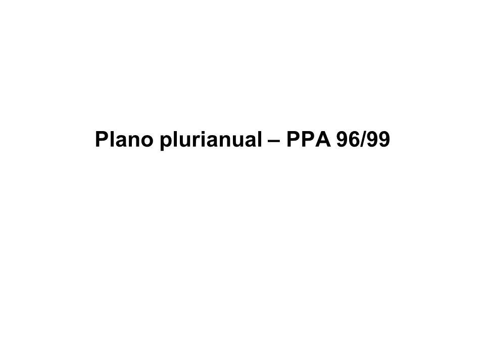 Plano plurianual – PPA 96/99