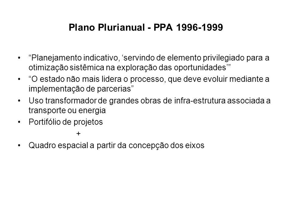 Plano Plurianual - PPA 1996-1999 Planejamento indicativo, servindo de elemento privilegiado para a otimização sistêmica na exploração das oportunidade