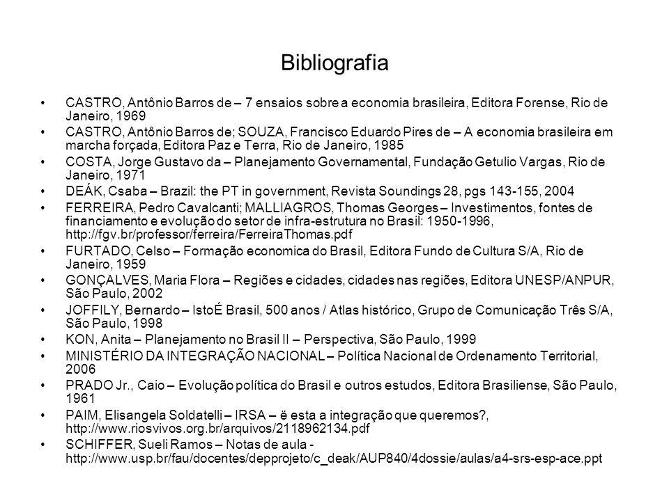 Bibliografia CASTRO, Antônio Barros de – 7 ensaios sobre a economia brasileira, Editora Forense, Rio de Janeiro, 1969 CASTRO, Antônio Barros de; SOUZA