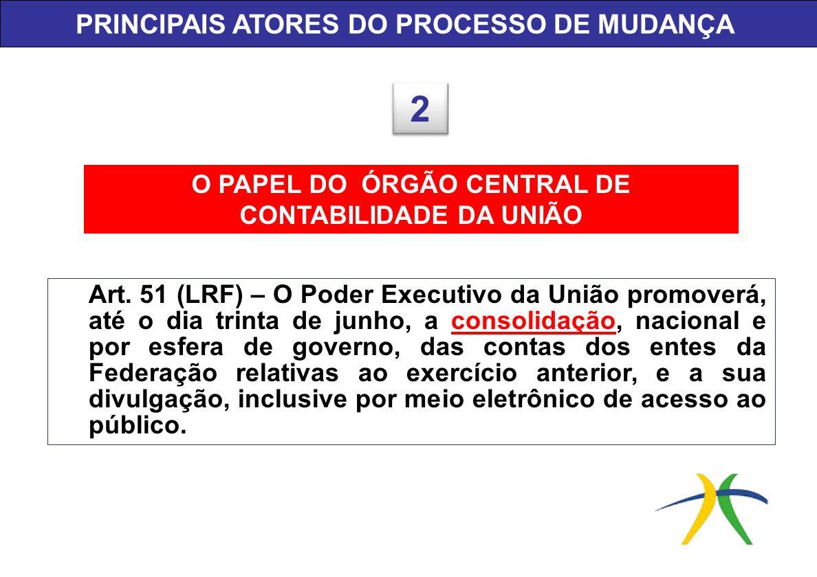 O PAPEL DO ÓRGÃO CENTRAL DE CONTABILIDADE DA UNIÃO PRINCIPAIS ATORES DO PROCESSO DE MUDANÇA Art. 51 (LRF) – O Poder Executivo da União promoverá, até