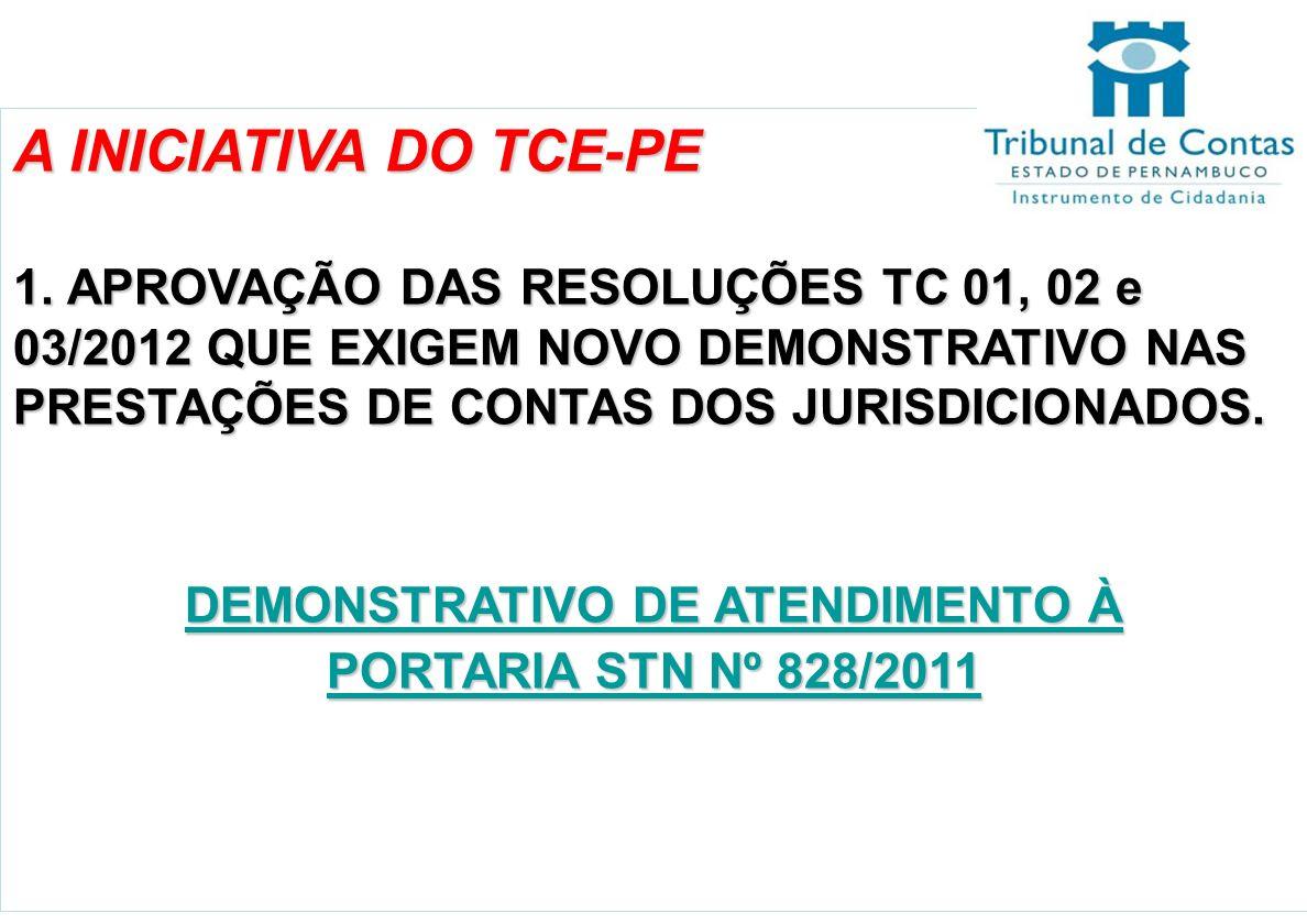 A INICIATIVA DO TCE-PE 1. APROVAÇÃO DAS RESOLUÇÕES TC 01, 02 e 03/2012 QUE EXIGEM NOVO DEMONSTRATIVO NAS PRESTAÇÕES DE CONTAS DOS JURISDICIONADOS. DEM