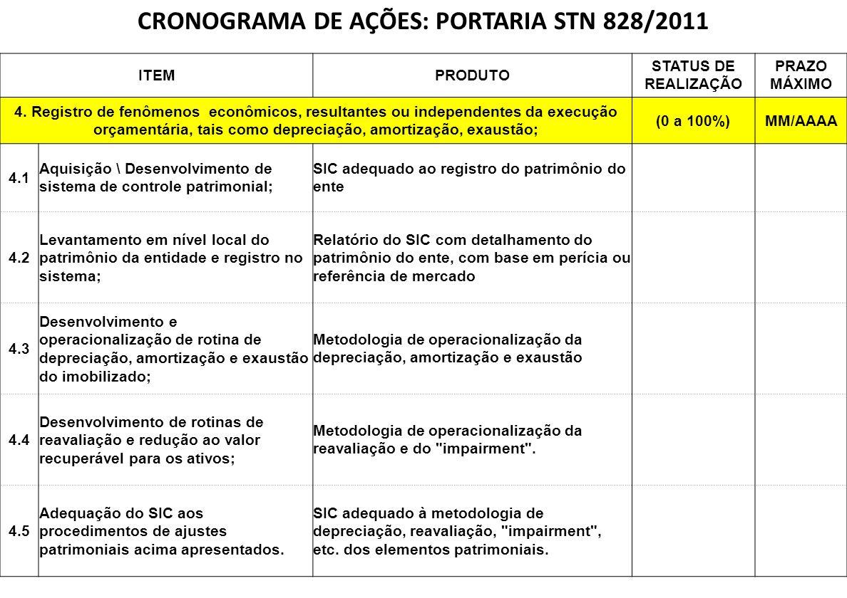 NBCASP CRONOGRAMA DE AÇÕES: PORTARIA STN 828/2011 ITEMPRODUTO STATUS DE REALIZAÇÃO PRAZO MÁXIMO 4. Registro de fenômenos econômicos, resultantes ou in
