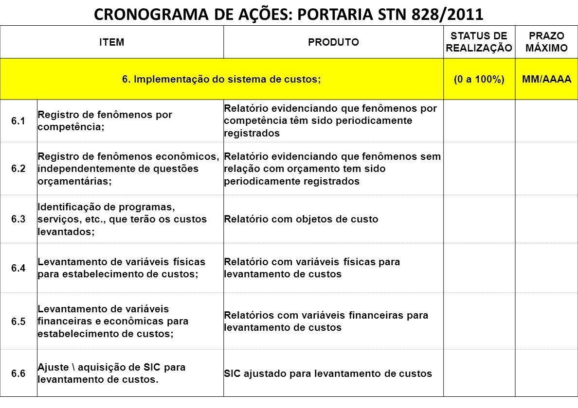 NBCASP CRONOGRAMA DE AÇÕES: PORTARIA STN 828/2011 ITEMPRODUTO STATUS DE REALIZAÇÃO PRAZO MÁXIMO 6. Implementação do sistema de custos;(0 a 100%)MM/AAA