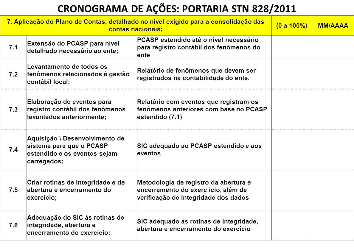 NBCASP CRONOGRAMA DE AÇÕES: PORTARIA STN 828/2011 7. Aplicação do Plano de Contas, detalhado no nível exigido para a consolidação das contas nacionais