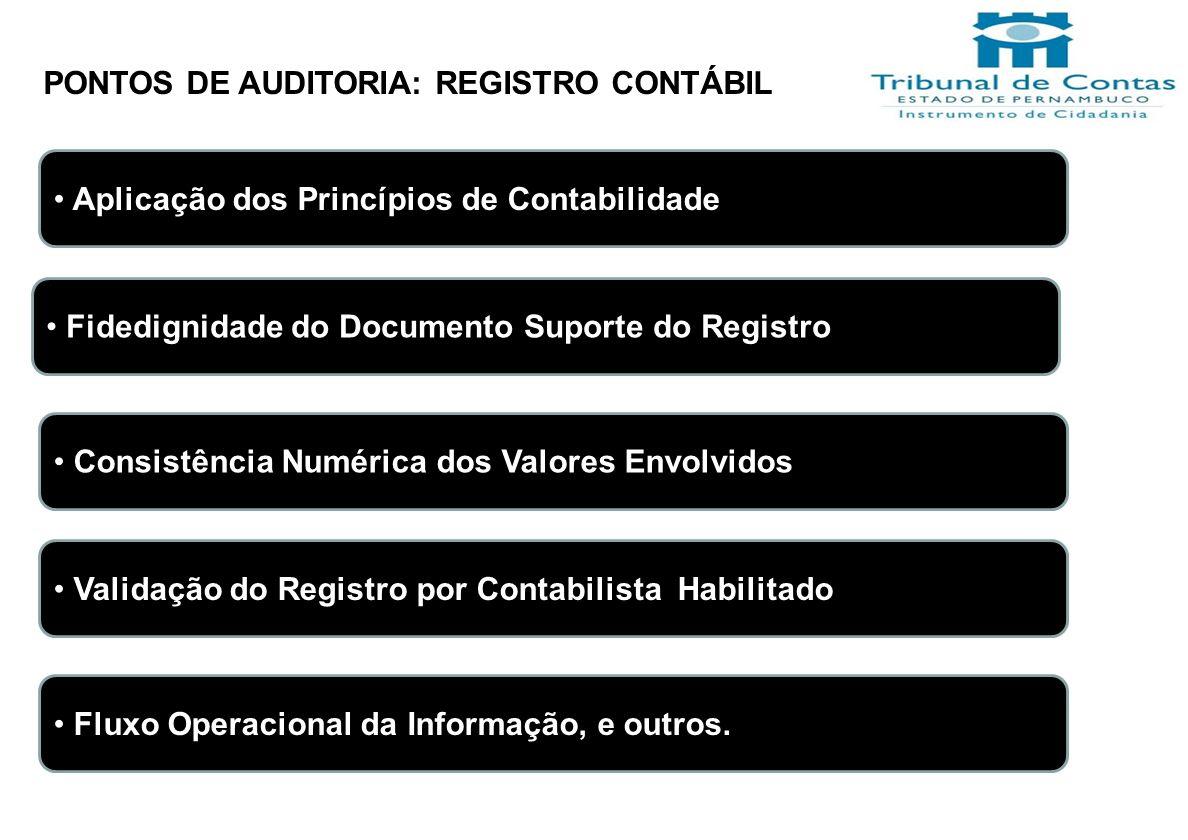 PONTOS DE AUDITORIA: REGISTRO CONTÁBIL Aplicação dos Princípios de Contabilidade Fidedignidade do Documento Suporte do Registro Consistência Numérica