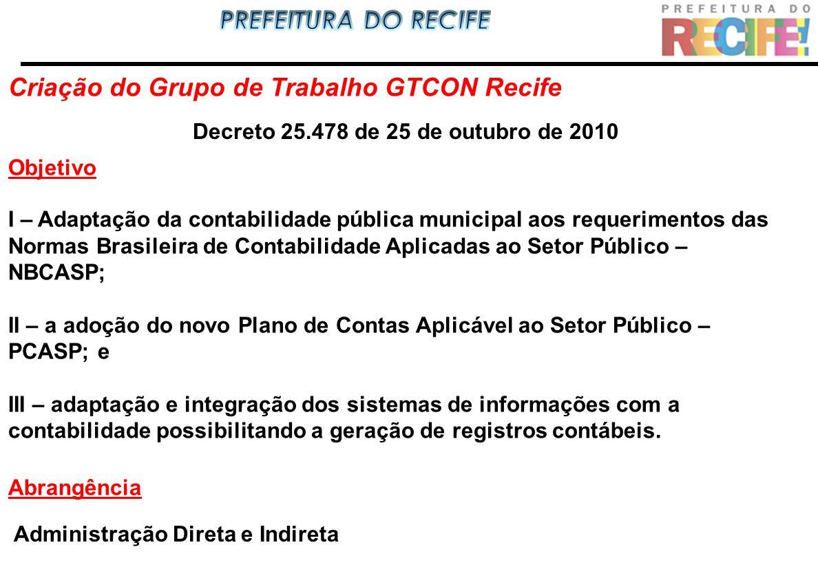 Criação do Grupo de Trabalho GTCON Recife Decreto 25.478 de 25 de outubro de 2010 I – Adaptação da contabilidade pública municipal aos requerimentos d