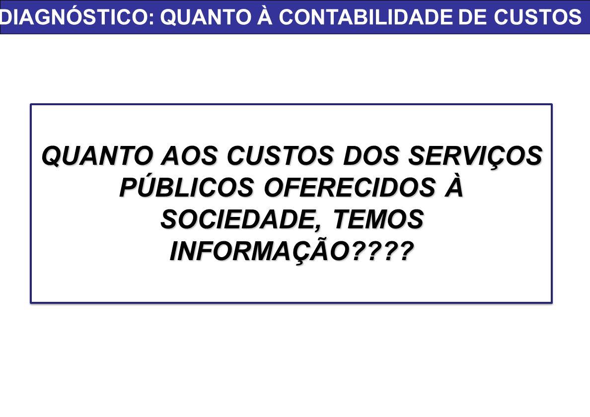 A INICIATIVA DO TCE-PE 2.