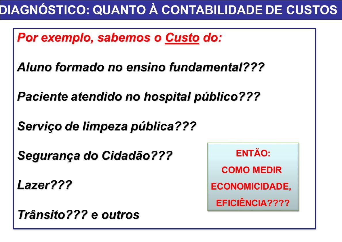 Exemplo apropriação de custos TJ-PE / Modelo da UNIÃO Universidade Federal Rural de Pernambuco Produto: ALUNO FORMADO FONTE: ROBSON BENTO - UFRPE