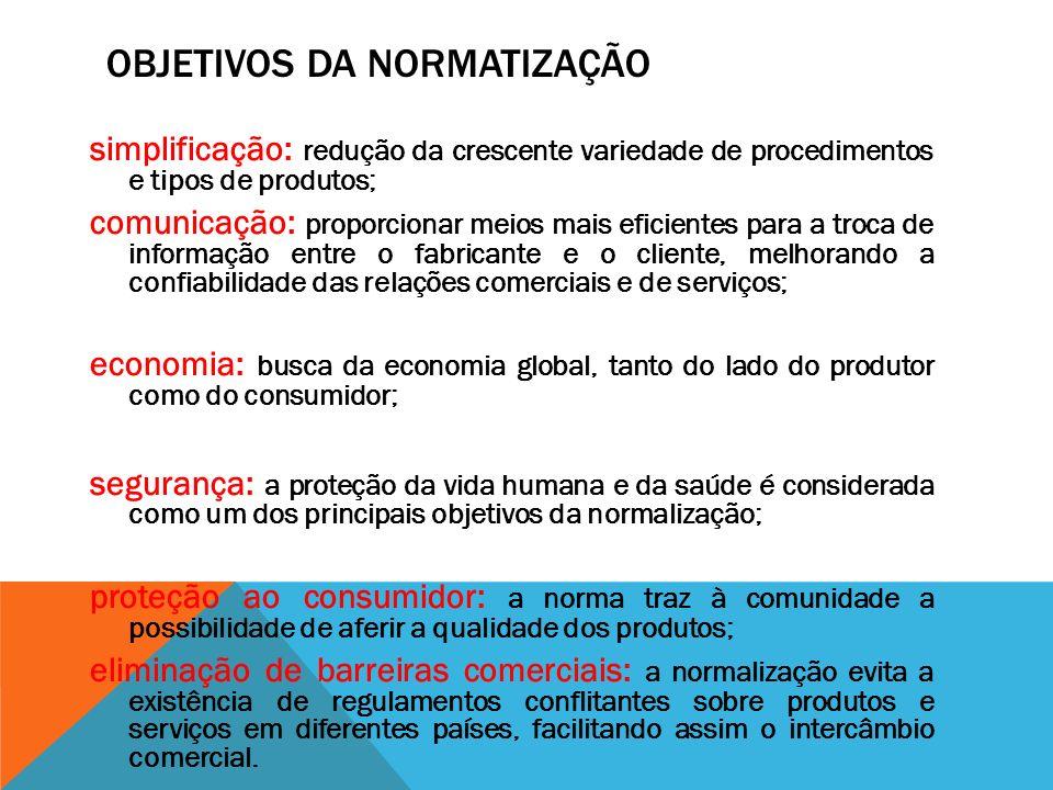 OBJETIVOS DA NORMATIZAÇÃO simplificação: redução da crescente variedade de procedimentos e tipos de produtos; comunicação: proporcionar meios mais efi