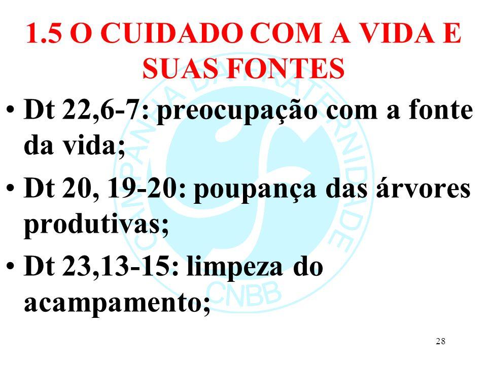 1.5 O CUIDADO COM A VIDA E SUAS FONTES Dt 22,6-7: preocupação com a fonte da vida; Dt 20, 19-20: poupança das árvores produtivas; Dt 23,13-15: limpeza