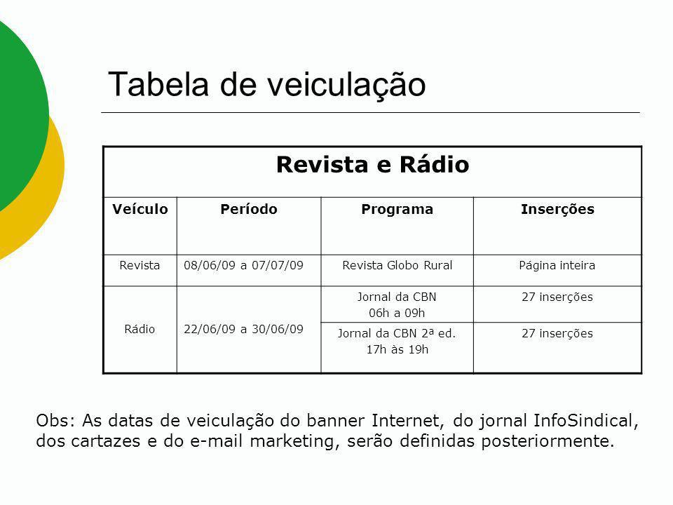 Revista e Rádio VeículoPeríodoProgramaInserções Revista08/06/09 a 07/07/09Revista Globo RuralPágina inteira Rádio22/06/09 a 30/06/09 Jornal da CBN 06h