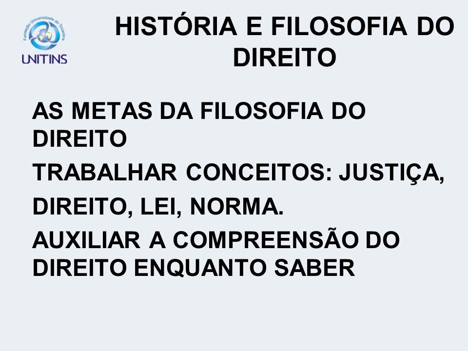HISTÓRIA E FILOSOFIA DO DIREITO AS METAS DA FILOSOFIA DO DIREITO TRABALHAR CONCEITOS: JUSTIÇA, DIREITO, LEI, NORMA. AUXILIAR A COMPREENSÃO DO DIREITO