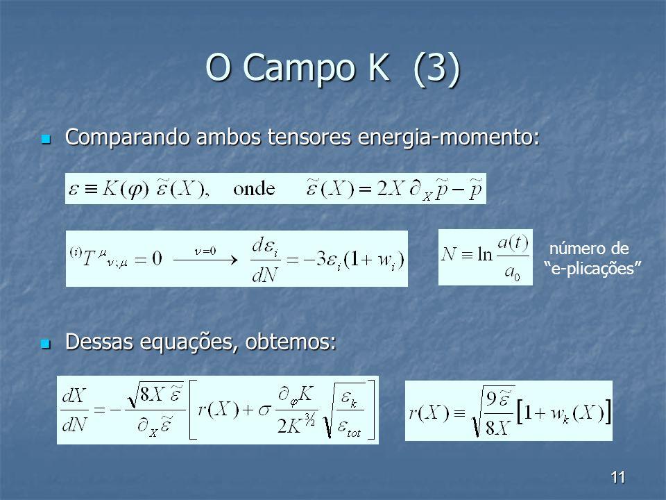 11 O Campo K (3) Comparando ambos tensores energia-momento: Comparando ambos tensores energia-momento: Dessas equações, obtemos: Dessas equações, obte