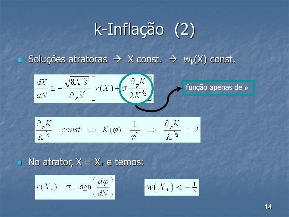 14 k-Inflação (2) Soluções atratoras X const. w k (X) const. Soluções atratoras X const. w k (X) const. função apenas de No atrator, X = X * e temos: