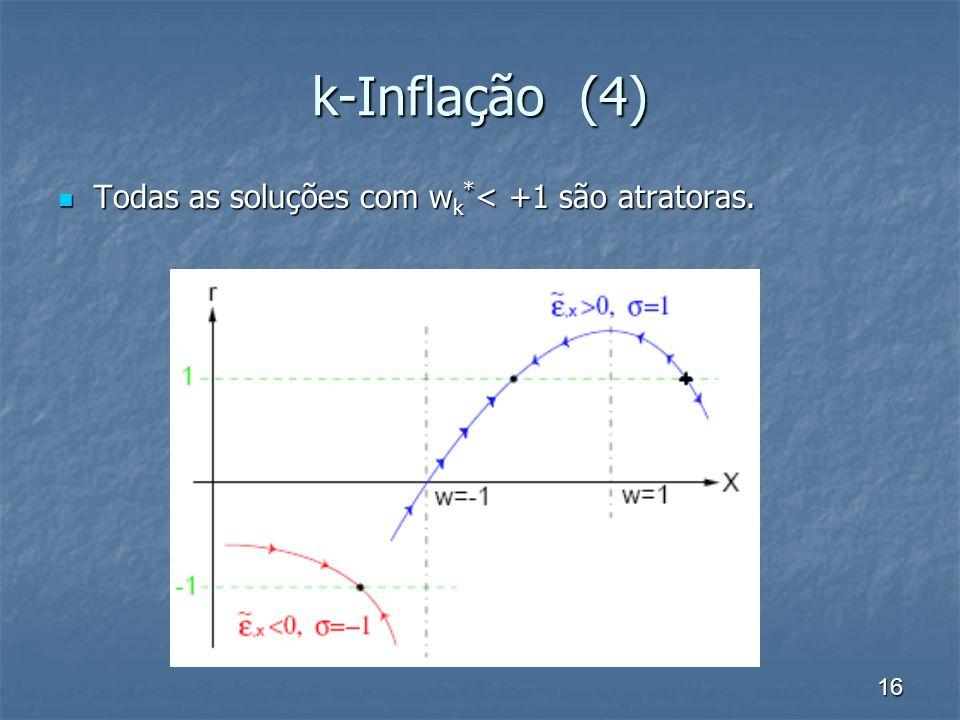 16 k-Inflação (4) Todas as soluções com w k * < +1 são atratoras. Todas as soluções com w k * < +1 são atratoras.