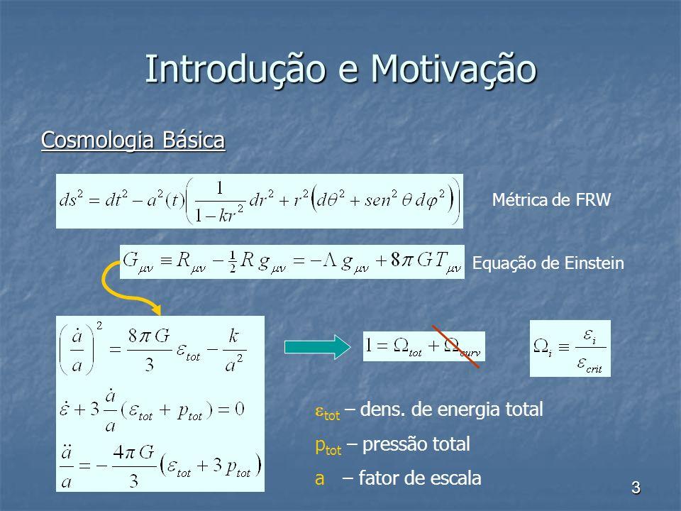 3 Introdução e Motivação Cosmologia Básica Métrica de FRW Equação de Einstein tot – dens. de energia total p tot – pressão total a – fator de escala