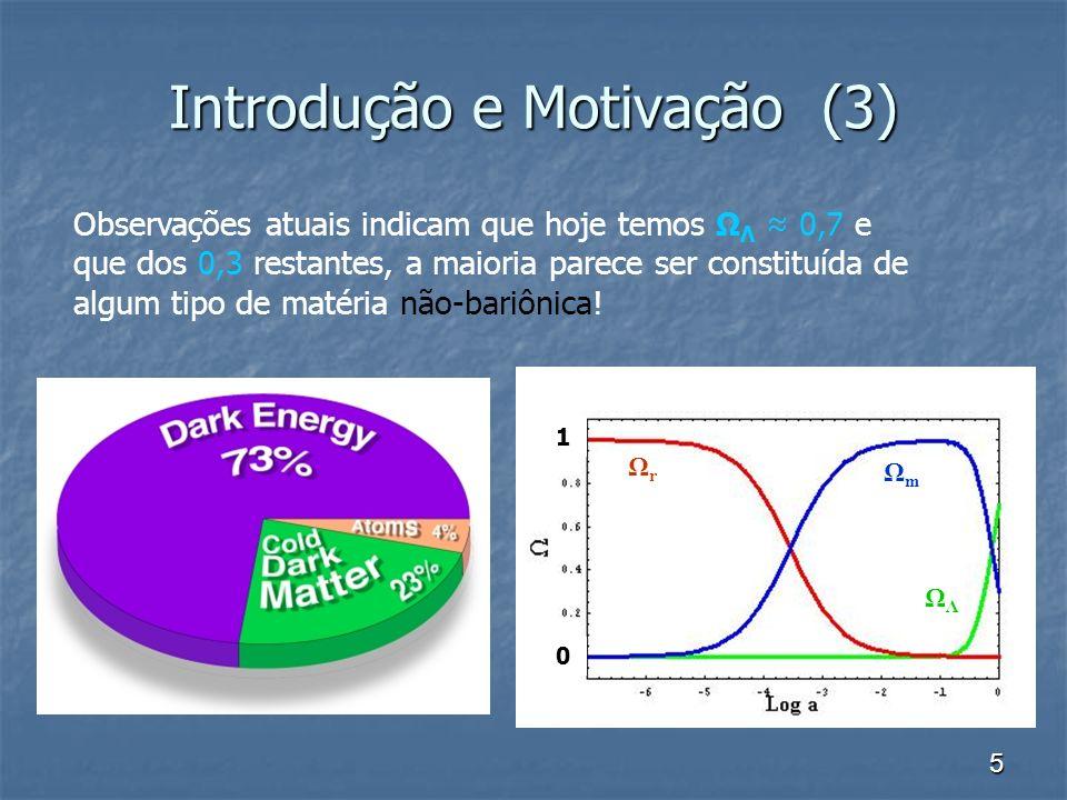 5 Introdução e Motivação (3) Observações atuais indicam que hoje temos Ω Λ 0,7 e que dos 0,3 restantes, a maioria parece ser constituída de algum tipo