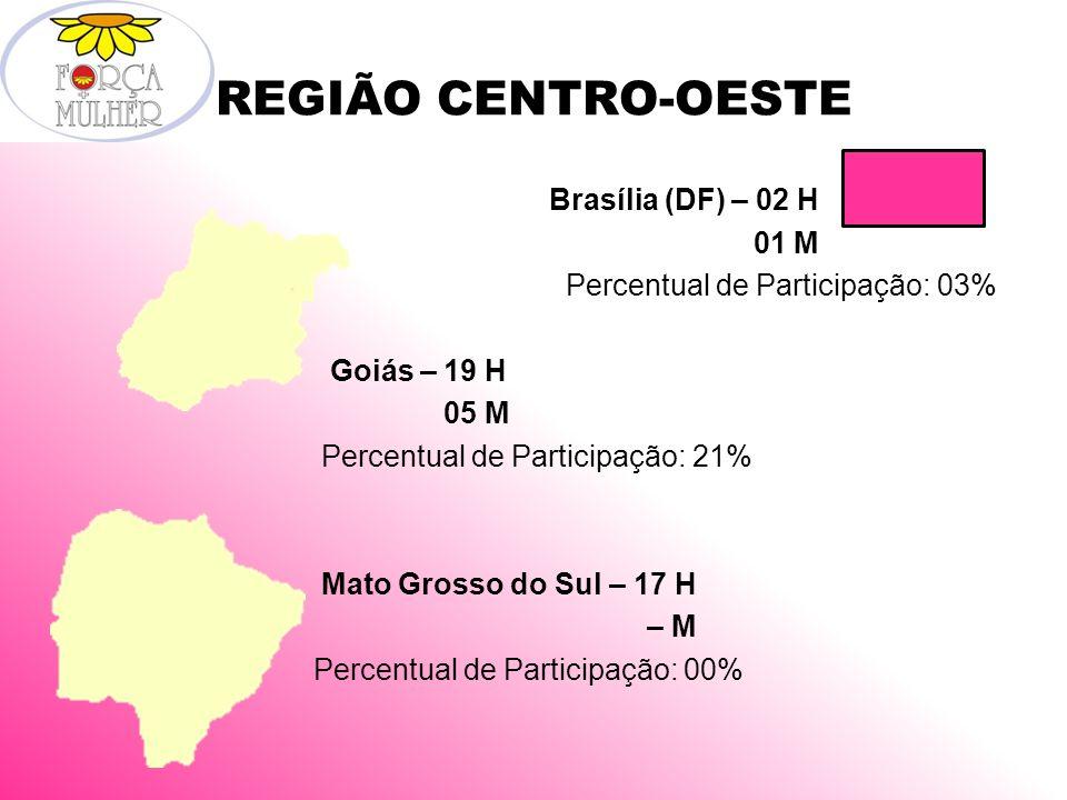 REGIÃO CENTRO-OESTE Brasília (DF) – 02 H 01 M Percentual de Participação: 03% Goiás – 19 H 05 M Percentual de Participação: 21% Mato Grosso do Sul – 17 H – M Percentual de Participação: 00%