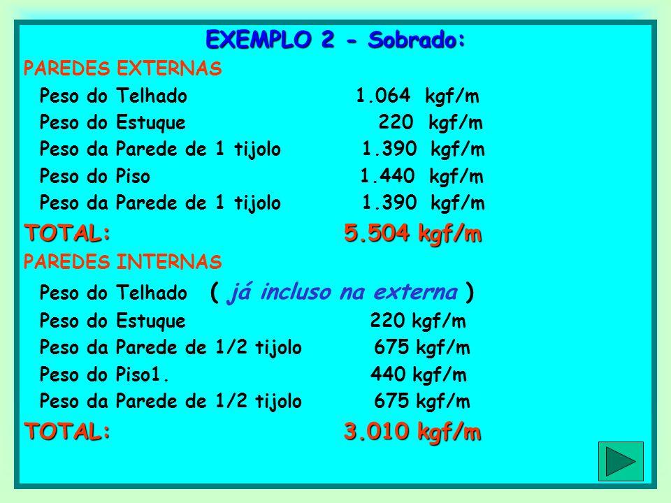 EXEMPLO 2 - Sobrado: PAREDES EXTERNAS Peso do Telhado 1.064 kgf/m Peso do Estuque 220 kgf/m Peso da Parede de 1 tijolo 1.390 kgf/m Peso do Piso 1.440