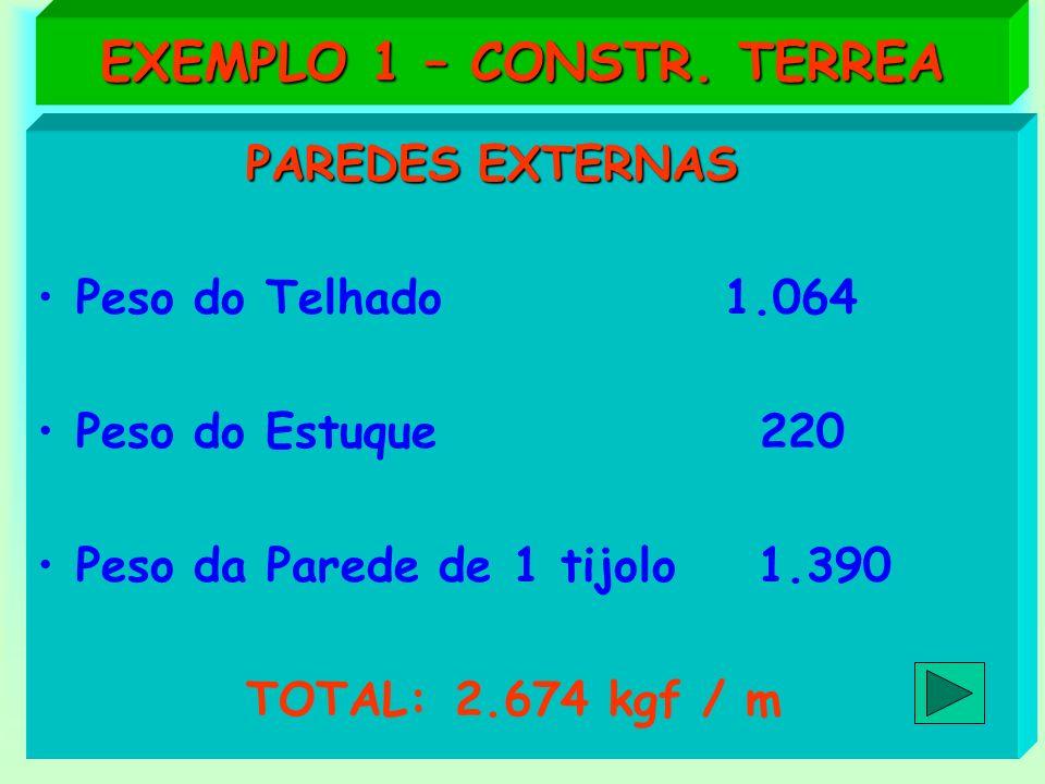 EXEMPLO 1 – CONSTR. TERREA PAREDES EXTERNAS Peso do Telhado 1.064 Peso do Estuque 220 Peso da Parede de 1 tijolo 1.390 TOTAL: 2.674 kgf / m