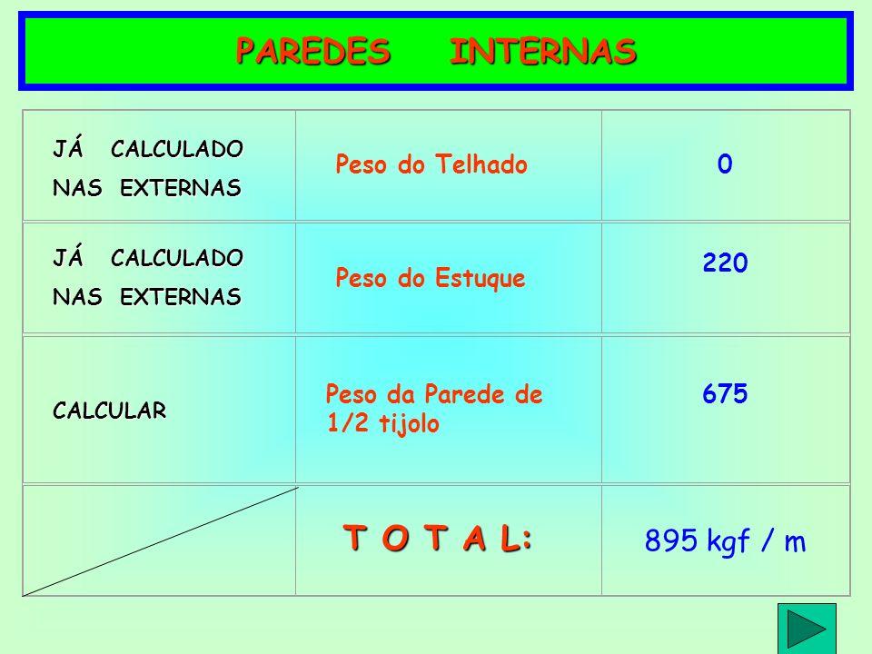 Peso do Telhado0 Peso do Estuque 220 Peso da Parede de 1/2 tijolo 675 T O T A L: 895 kgf / m PAREDES INTERNAS JÁ CALCULADO NAS EXTERNAS JÁ CALCULADO N
