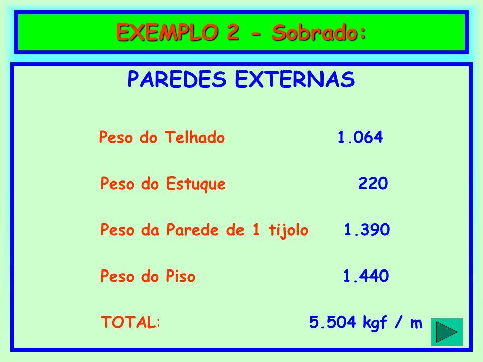 EXEMPLO 2 - Sobrado: PAREDES EXTERNAS Peso do Telhado 1.064 Peso do Estuque 220 Peso da Parede de 1 tijolo 1.390 Peso do Piso 1.440 TOTAL: 5.504 kgf /