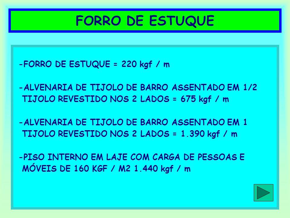 FORRO DE ESTUQUE -FORRO DE ESTUQUE = 220 kgf / m -ALVENARIA DE TIJOLO DE BARRO ASSENTADO EM 1/2 TIJOLO REVESTIDO NOS 2 LADOS = 675 kgf / m -ALVENARIA