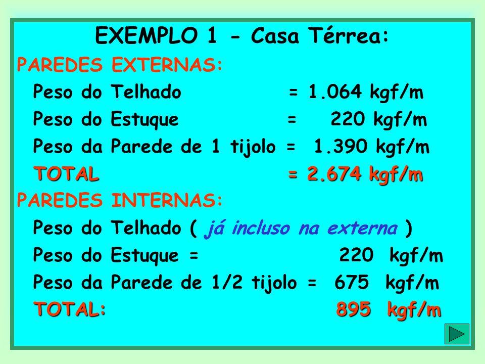 EXEMPLO 1 - Casa Térrea: PAREDES EXTERNAS: Peso do Telhado = 1.064 kgf/m Peso do Estuque = 220 kgf/m Peso da Parede de 1 tijolo = 1.390 kgf/m TOTAL =