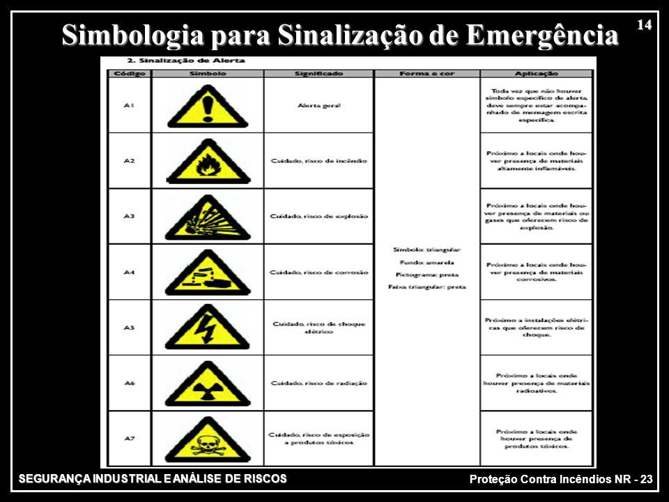 SEGURANÇA INDUSTRIAL E ANÁLISE DE RISCOS 14 Simbologia para Sinalização de Emergência Proteção Contra Incêndios NR - 23