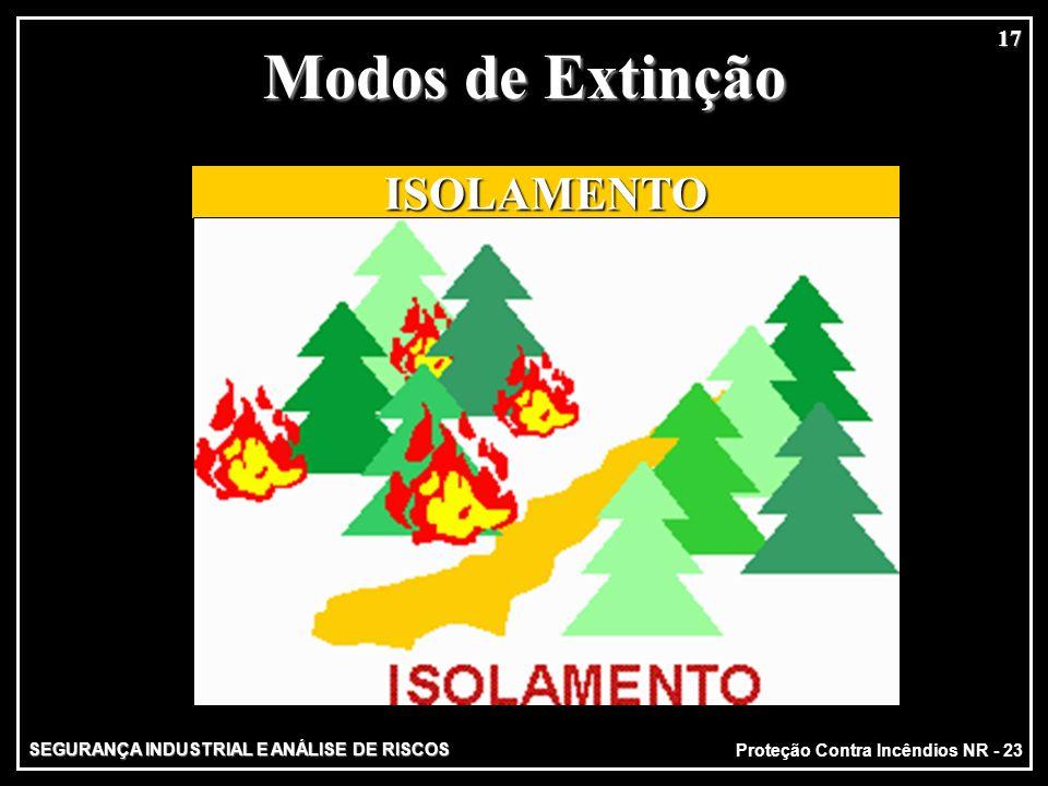 SEGURANÇA INDUSTRIAL E ANÁLISE DE RISCOS Proteção Contra Incêndios NR - 23 19 Combustível aquilo que queima, como a madeira Comburente que permite a q