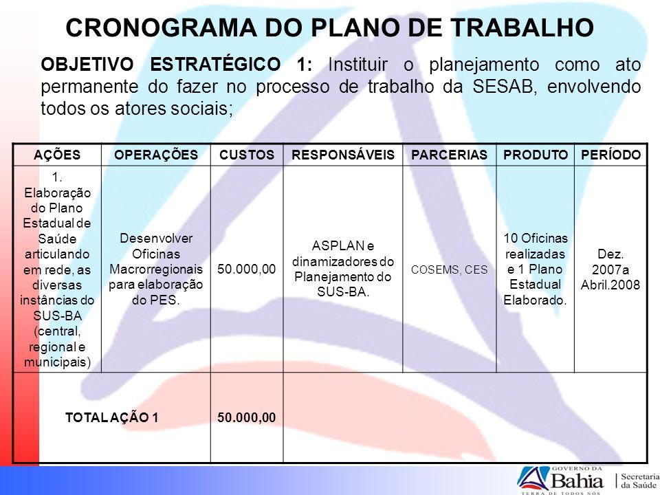 CRONOGRAMA DO PLANO DE TRABALHO OBJETIVO ESTRATÉGICO 1: Instituir o planejamento como ato permanente do fazer no processo de trabalho da SESAB, envolv