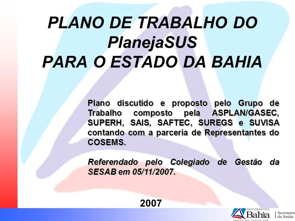CRONOGRAMA DO PLANO DE TRABALHO OBJETIVO ESTRATÉGICO 1: Instituir o planejamento como ato permanente do fazer no processo de trabalho da SESAB, envolvendo todos os atores sociais; AÇÕESOPERAÇÕESCUSTOSRESPONSÁVEISPARCERIASPRODUTO PERÍODO 2.