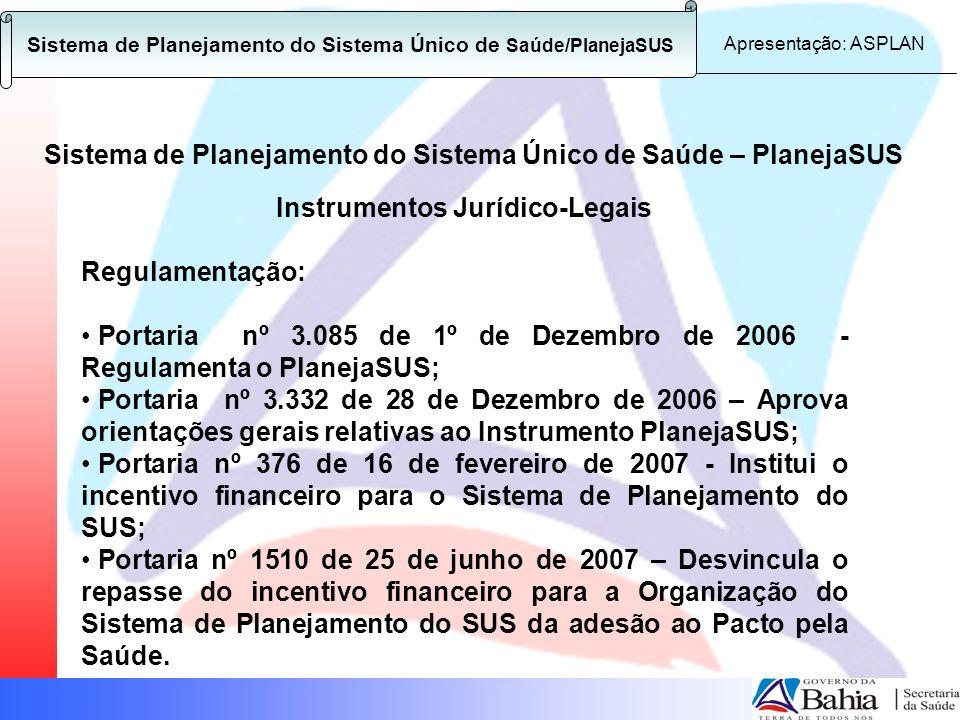 Sistema de Planejamento do Sistema Único de Saúde/PlanejaSUS Apresentação: ASPLAN Necessidade da institucionalização do Planejamento entre os entes responsáveis pela gestão do SUS na Bahia.
