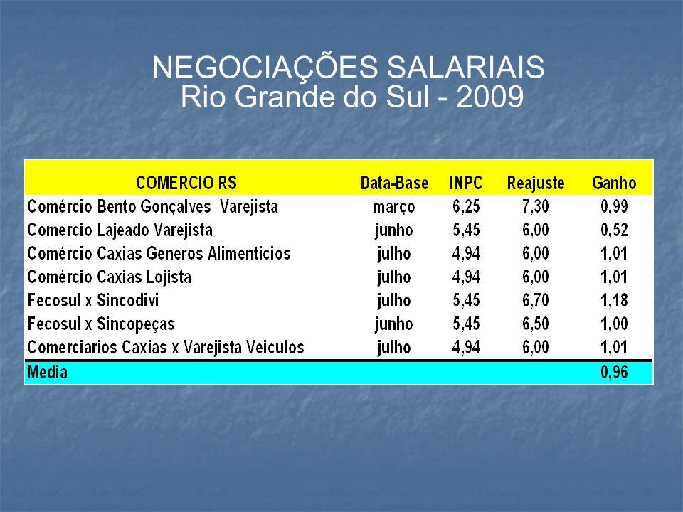 NEGOCIAÇÕES SALARIAIS Rio Grande do Sul - 2009
